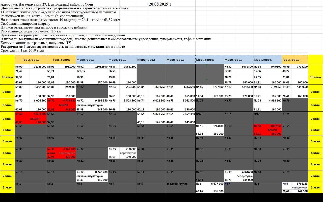 Цены застройщика ЖК Александрит
